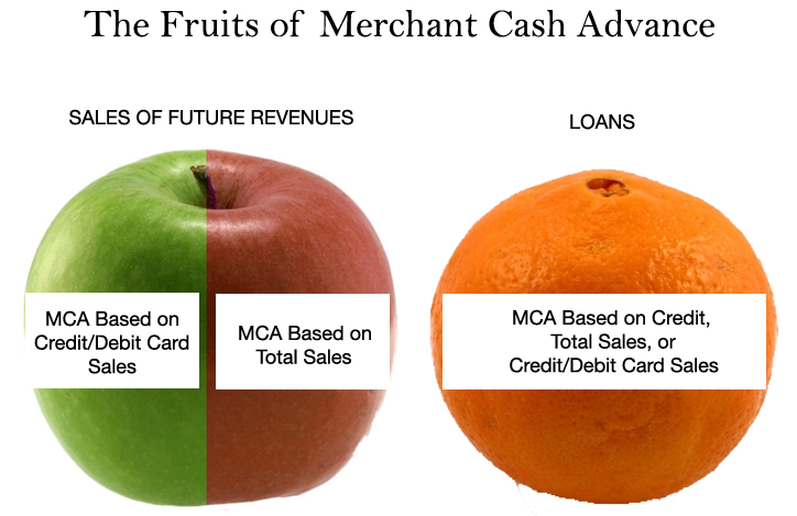 The Apples and Oranges of Merchant Cash Advance