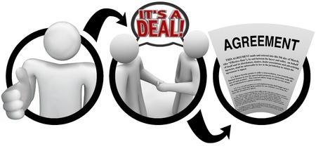 close a deal