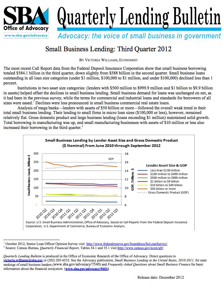 sba loans report