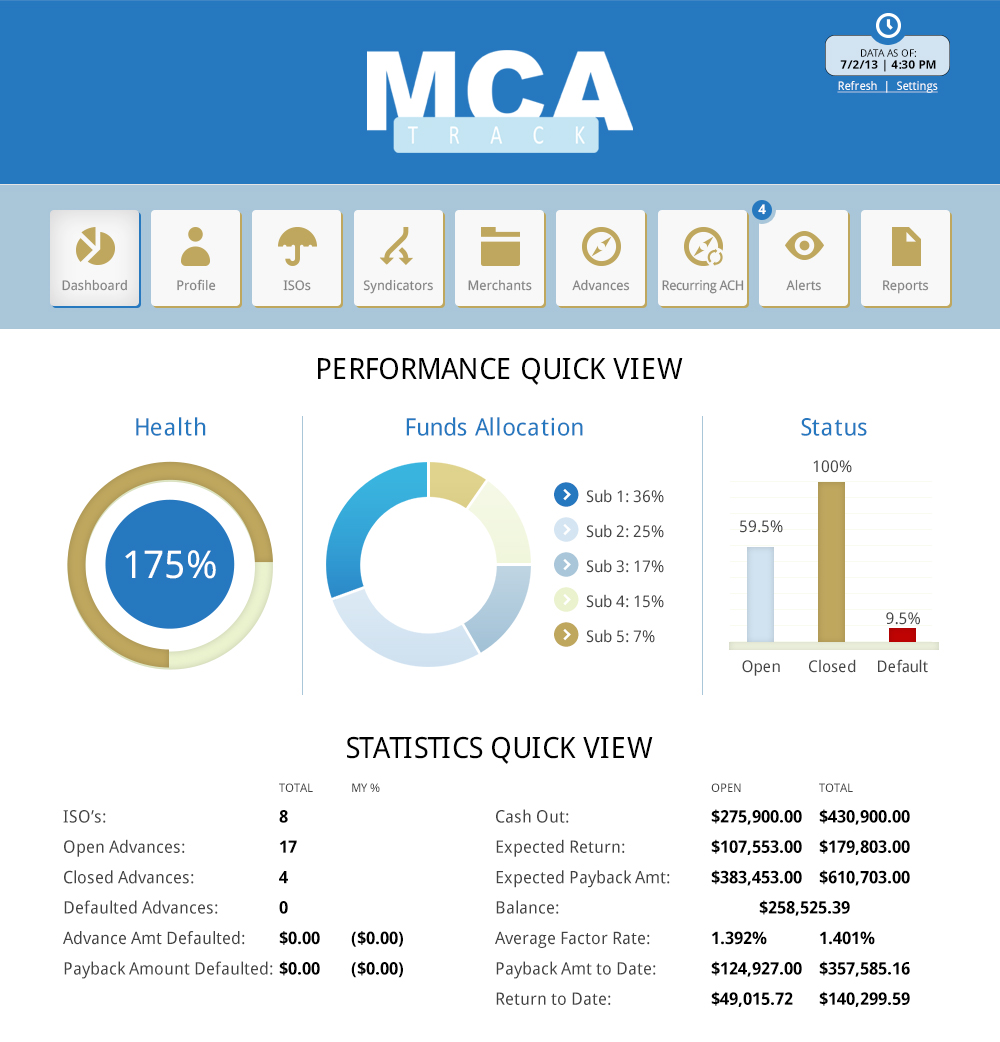 MCA Track dashboard