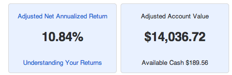 Net Annualized Return