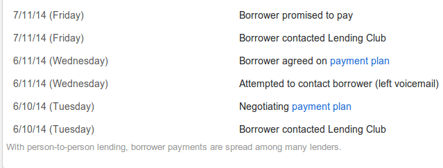 lendingclub payment plan