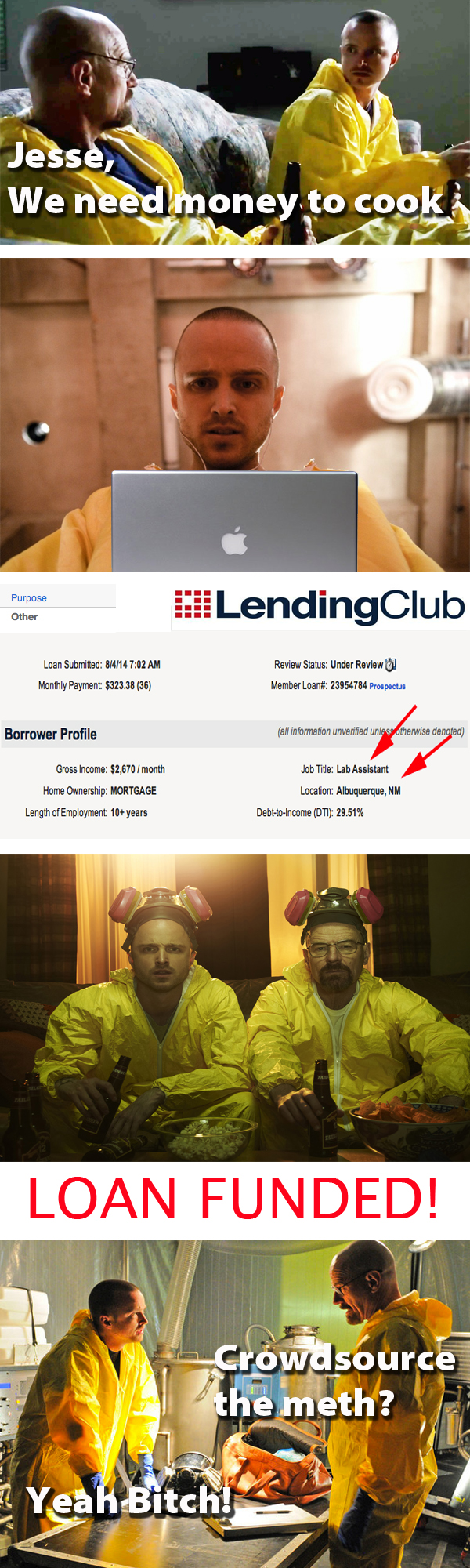 LendingClub Breaking Bad
