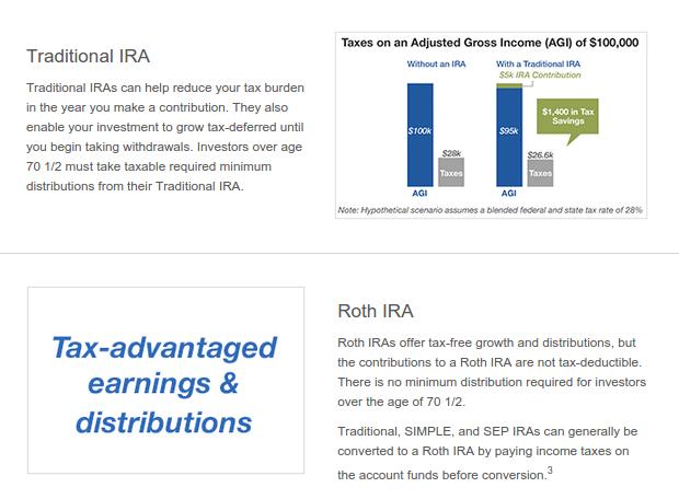 Lending Club IRA tax benefits