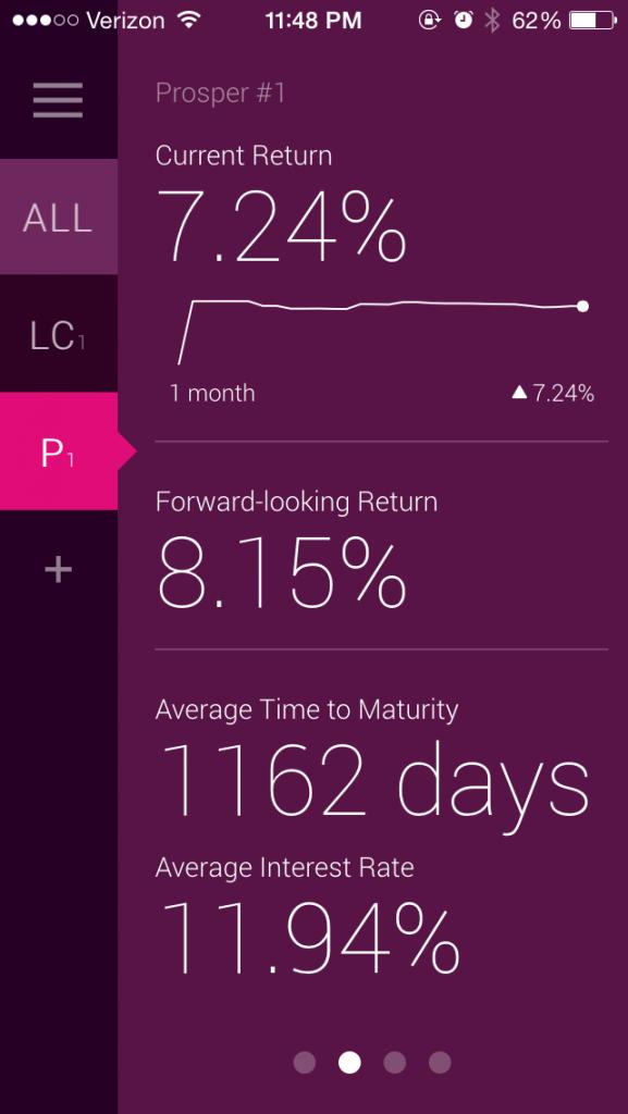 LendingRobot App