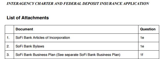 sofi bank list