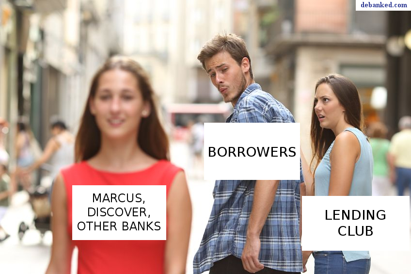 Lending Club vs Tech Banks