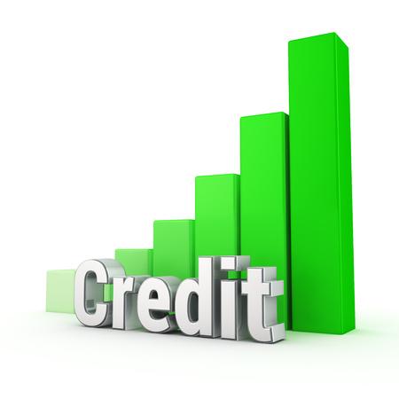 rising credit score