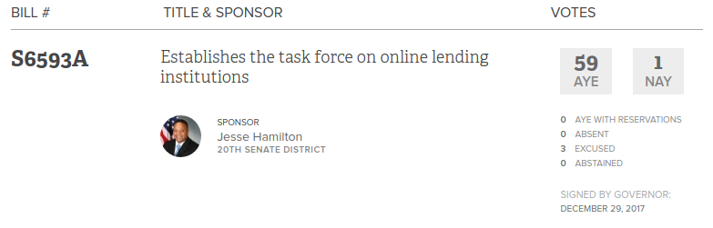 online lending task force bill