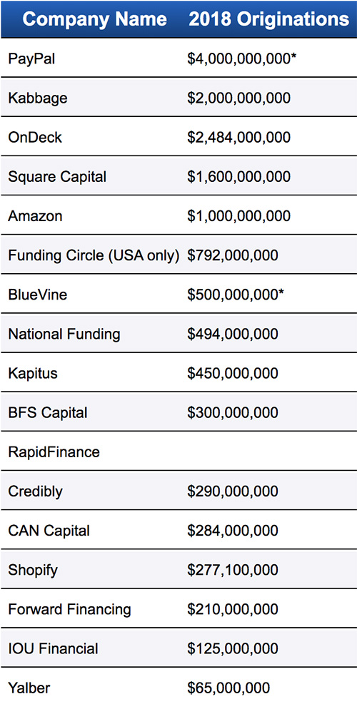 2018 funding