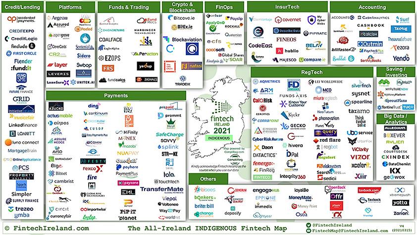 Indigenous Irish Map